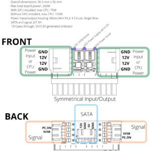 Diagram that explains the pinout and layout of the M2426 board